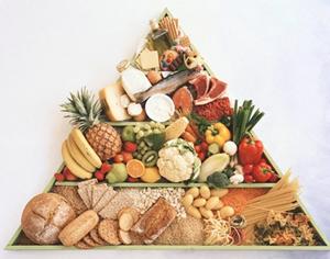 Una sana alimentazione