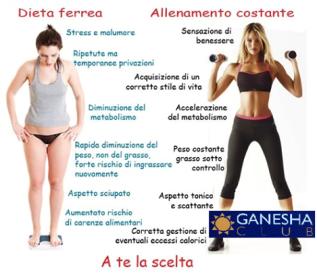 Dieta ferrea o allenamento costante?