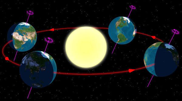 Qual è il solstizio d'estate e come viene celebrato?