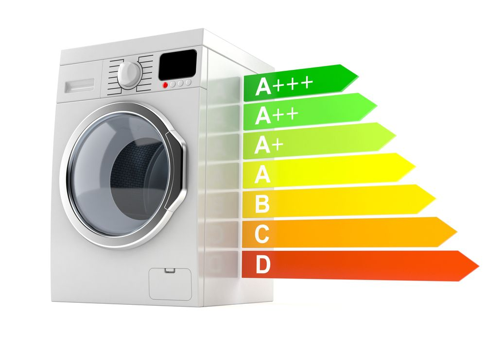 Lavatrice: come risparmiare sul bucato