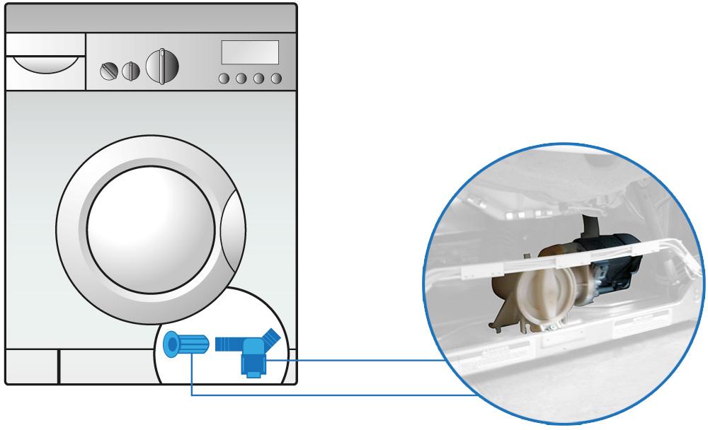 Il filtro della lavatrice