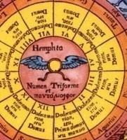 Le caratteristiche principali dei dodici segni dello zodiaco