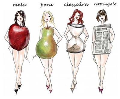 Come vestirsi in base alla forma del corpo (1°)
